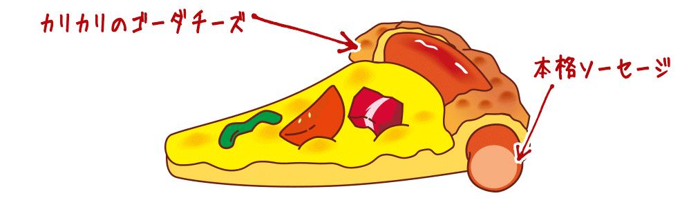 ピザハットのたっぷりチーズクラスト